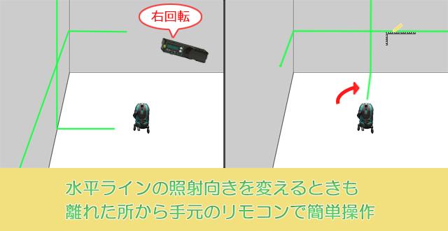 レーザー墨出し器の自動追尾装置のリモコン機能説明