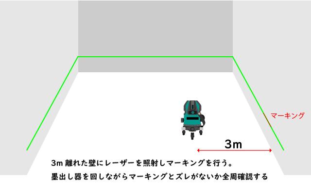 水平全周のグリーンレーザー墨出し器の水平ラインの精度確認方法