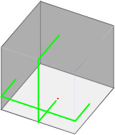 2ラインのレーザーのレーザー照射図